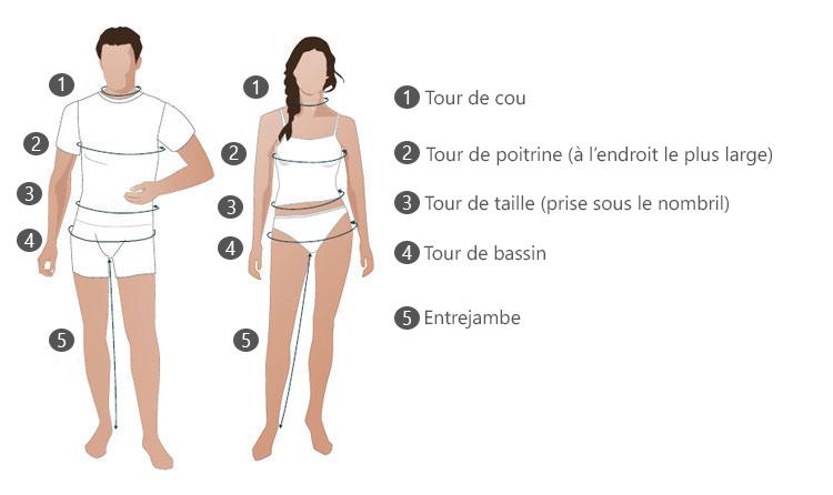 Mensurations pour vêtements de travail Lafont
